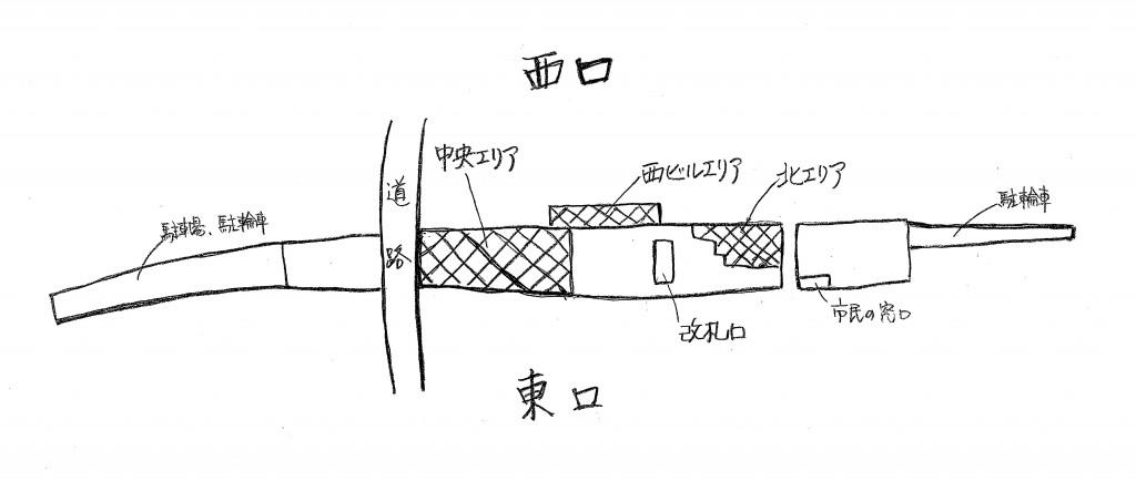 浦和駅高架下計画
