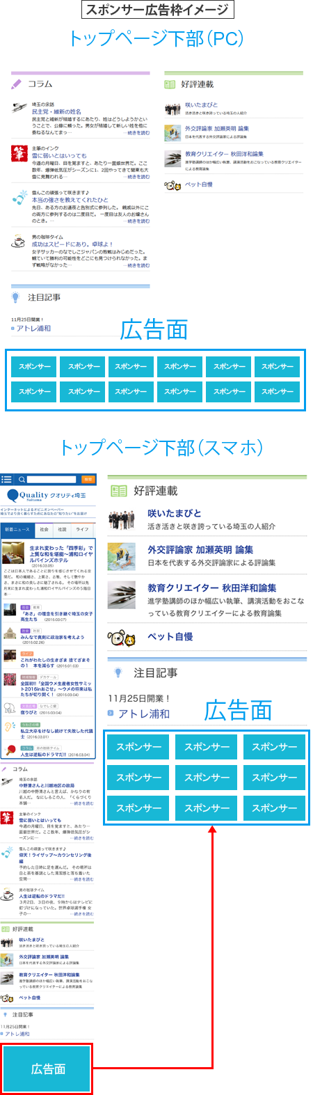 クオリティ埼玉
